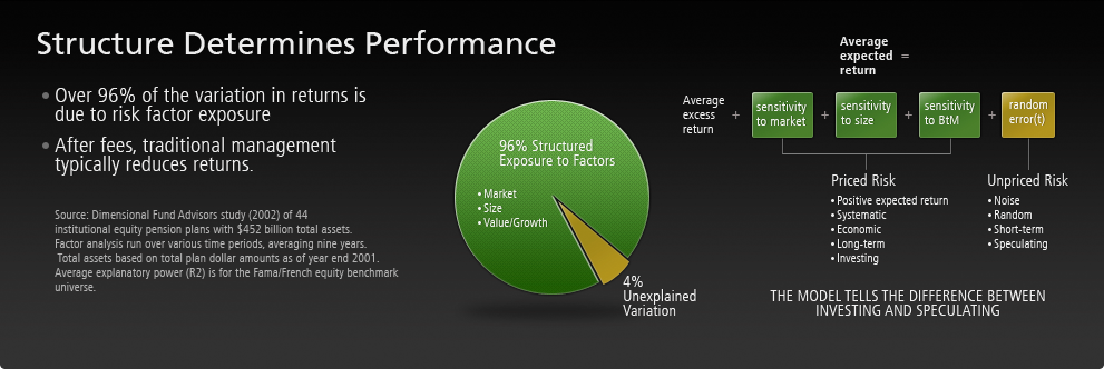 structure-determines-performance